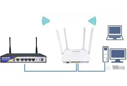 「包教会」如何将路由器当交换机(无线AP)使用?